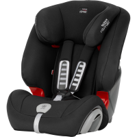 Britax Römer Evolva 123 plus Kollektion 2018